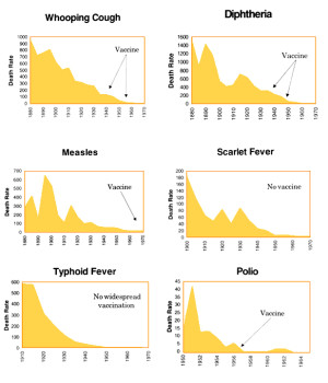 historical_vaccine_graphs